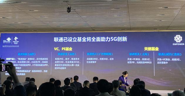 各种平台赚钱方法大全_中国联通投资版图:百亿母基金之外 还有五支基金加持