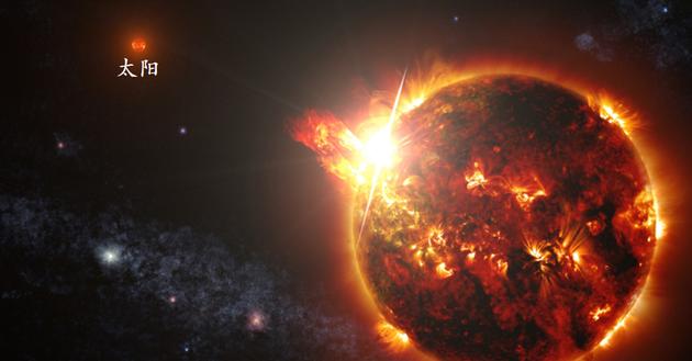 富锂巨星与太阳对比的想象图。  图片来源:NASA Goddard Space Flight Center