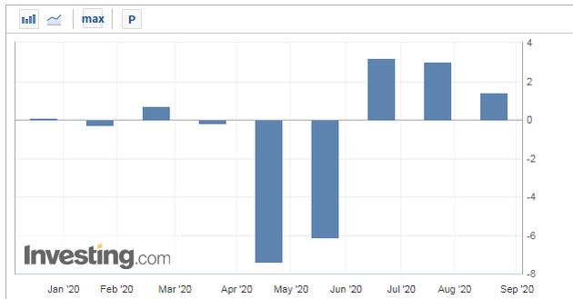 资金疯狂追涨美国科技股 离互联网泡沫2.0还有多远