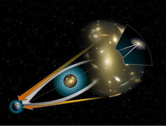 """""""宇宙学探针"""":研究发现强引力"""