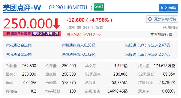 港股恒生指数开盘跌1.35% 阿里、京东、小米跌超5%