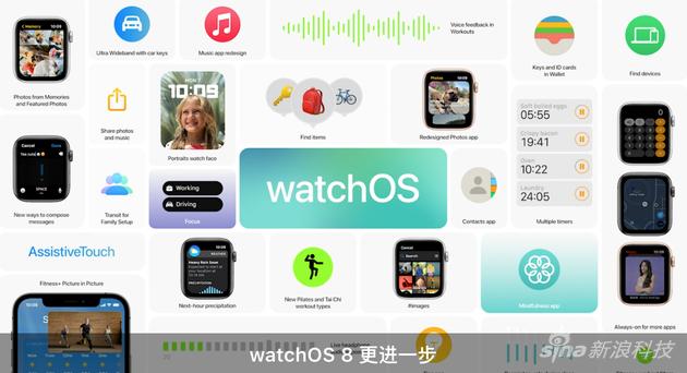 健康App推出三项新功能 watchOS 8增加新监测运动