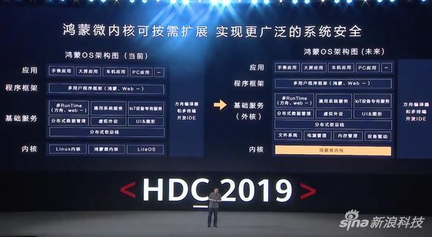 华为开发者大会2019:华为学会用软实力构建护城河