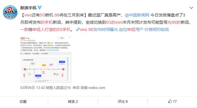 vivo本月发布新款S系列5G手机型号为S6