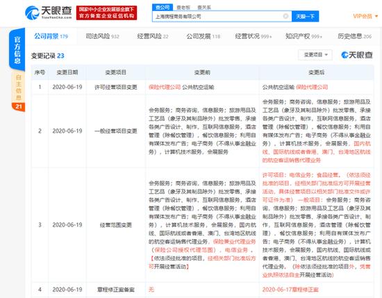 上海携程商务有限公司经营范围新增食品经营