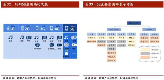 申博娱乐app下载最新版|288期龙九福彩3D:本期注意两奇一偶组合出现,参考两码1、9