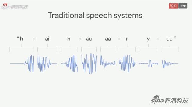 谷歌助手的语音更自然