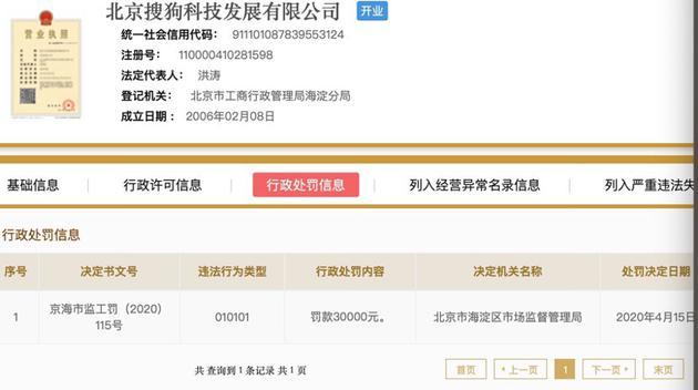 搜狗因广告内容违规连收四张罚单 累计罚款达24万