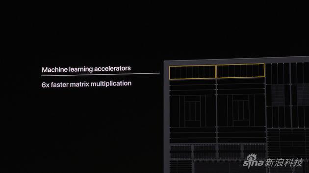 新增两个机器学习加速器