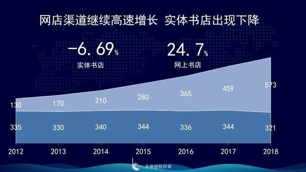 澳门哪个娱乐场有活动·谁在抬高视觉中国:50亿市值缩水涨回来近半