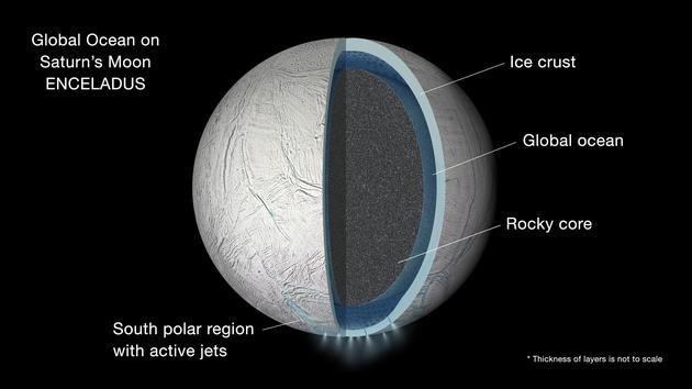 太阳系中那些神秘的地下海洋:木卫二喷涌间歇泉