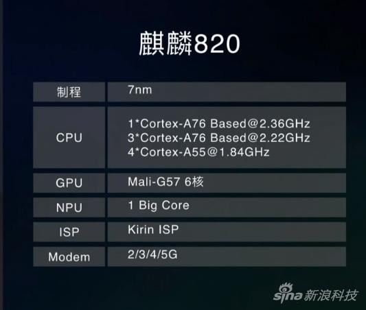 荣耀30S评测:搭载麒麟820处理器中端5G是你的菜吗?