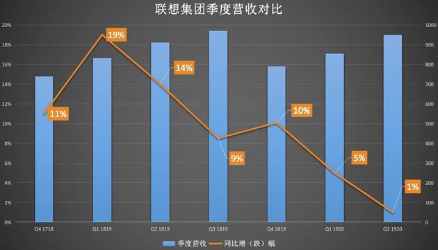 2007太阳成集团-17万买辆小姐姐最爱混动雷车,省心省油实用性为何令人大跌眼镜?