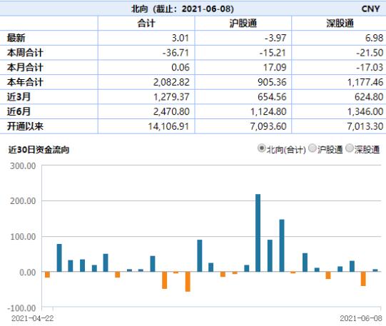 【ETF日报】市场冲高回落,汽车、军工逆市起舞