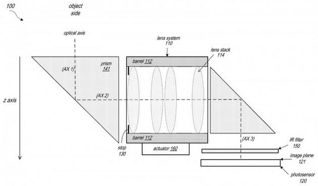 苹果获得潜望镜相机系统专利 最快明年用于iPhone
