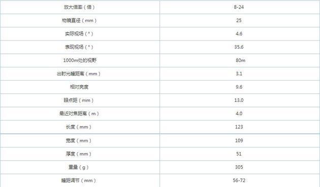 bwin官方首页,郭施亮:百亿解禁致天风证券连续两跌停 投资者真的无计可施?