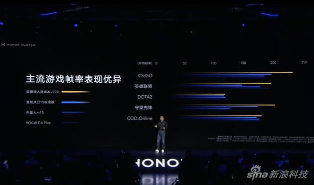 荣耀发布首款游戏本猎人V700:超薄机身配标压芯 7499元起