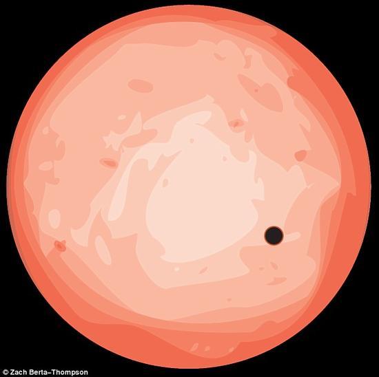 科学家通过观测恒星光线亮度的变化,发现了这颗新的行星。每隔1.6天,GJ1132b会导致恒星的亮度变暗0.3%。