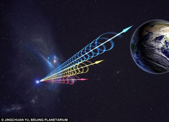 六百万光年外神秘无线信号来源缩小:高度磁化区