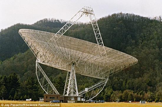 研究人员使用数据挖掘软件,对西弗吉尼亚的绿岸射电望远镜收集的长达700个小时的无线电天文数据进行了分析。在检测到最新一次无线电波(FRB 110523)时,科学家认为其存在法拉第旋转现象。