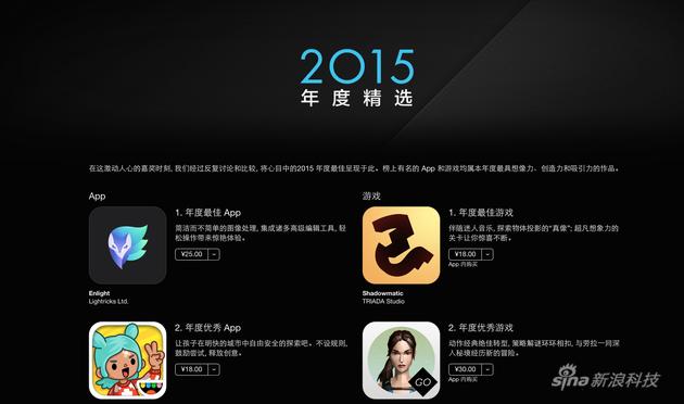 iPhone榜單