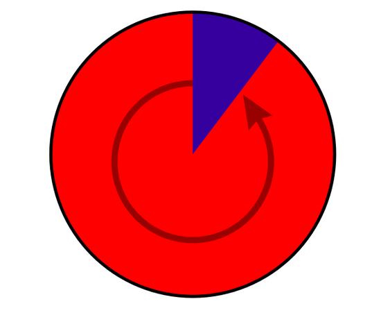 图16 高浓缩铀中铀238和铀235的比例