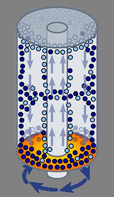 图19 离心机分离法