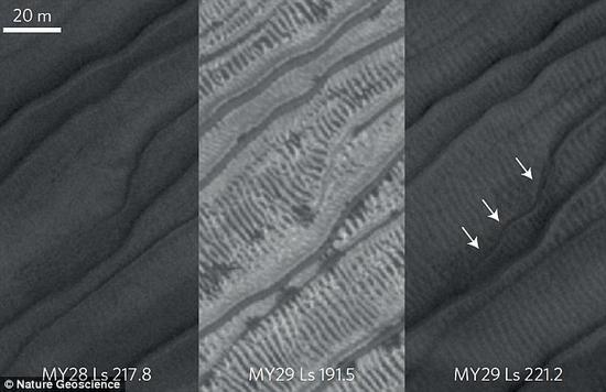 图为火星上泥石流可能引起的结果。研究人员此前曾认为,这些沟壑的形成根源是火星极地和低纬度地区的二氧化碳在冬天冻成了干冰。但直至今日,这些沟壑的形成原因仍是一个未解之谜。