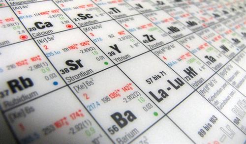 元素周期表(新浪科技配图)