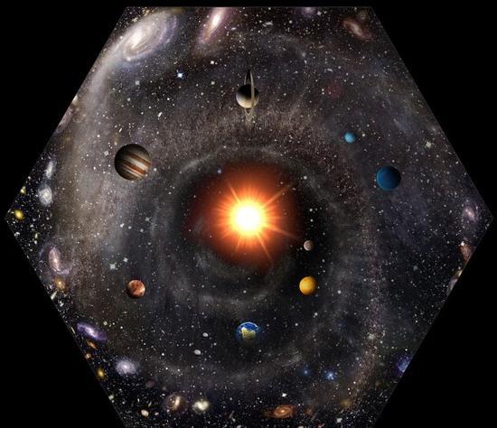 这张图以太阳为中心,周围环绕着太阳系内行星,外部则是柯伊伯带、奥尔特云、银河系等。