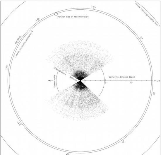 布达西的图像以普林斯顿大学的对数图和美国宇航局拍摄的照片为基础。