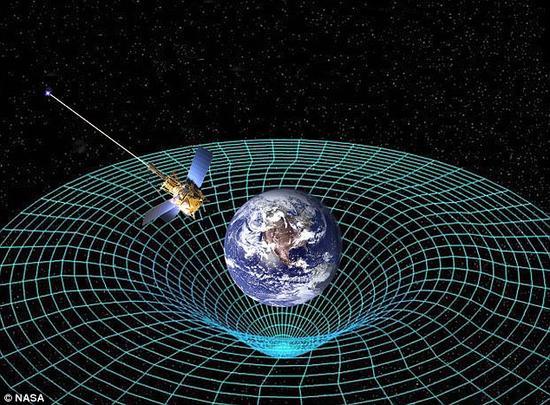 如何创造人造引力场?利用超导线圈产生光相移