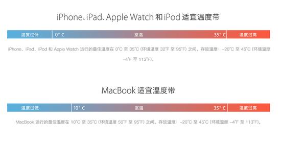 苹果官网建议适宜使用的温度带
