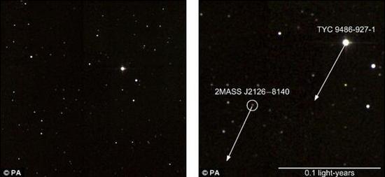这颗行星和恒星两者距离地球一样远,都是104光年左右。这里左侧图像展示的是这两者所在的天区。右侧是局部放大图,标出了恒星TYC 9486-927-1以及正在绕它运行的行星2MASS J2126的大致位置。