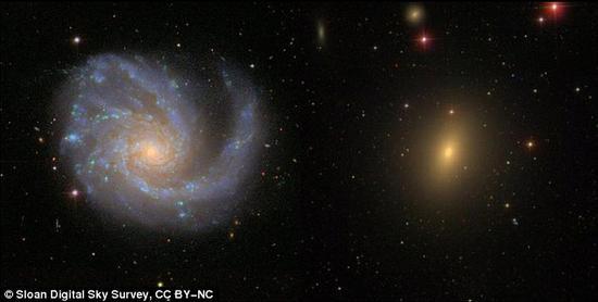 """有一种观点认为,就像一个僵尸,我们的银河系其实早已""""死去"""",但却还继续""""活着""""。左图是一个旋涡星系,其中有很多发着蓝光的年轻恒星;右图是一个椭圆星系,其中有很多发红光的年老恒星"""
