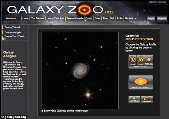 """为了掌握更多样本,在统计学尺度上对整个问题进行全面考察。研究人员需要对SDSS等巡天项目拍摄的数以百万计的大量星系图像进行外形等方面的逐一排查分类。他们发起了一项名为""""星系动物园""""(Galaxy Zoo)的众包项目,任何人都可以登录这个网站参与工作"""