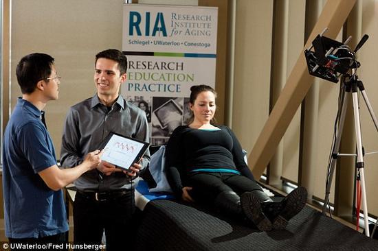 Alexander Wong教授和罗伯特·阿姆拉尔正在分析由新设备提取的数据。阿姆拉尔自信该设备可以在人身上安全使用,既没有X射线辐射,也不使用超声波。