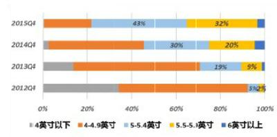 (数据来源:中国信息通信研究院)