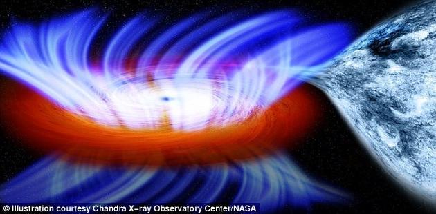 """如果地球掉进黑洞会怎样:""""意大利面条化""""效应"""
