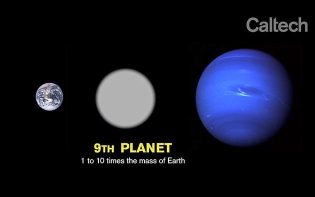 第九大行星的质量是冥王星的5000倍,因此它是不是一颗行星这一问题不会产生任何争议。亚利桑那大学近期的一项研究发现,这些偏心率很高的柯伊伯带天体轨道可能与第九大行星的轨道之间存在某种可预测的运行模式。