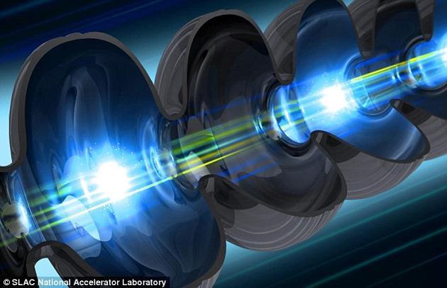 世界最强X射线激光器升级:每秒1百万次射线脉冲