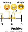表情图在不同手机效果不同