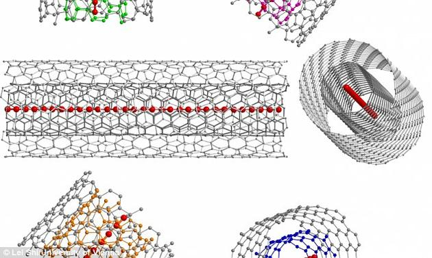 在托马斯·皮希勒(Thomas Pichler)的领导下,来自维也纳大学的研究团队开发出了一种新方法,能批量生产出由超过6400个碳原子组成的碳链。在此之前,一条碳链的长度记录只有约100个碳原子。