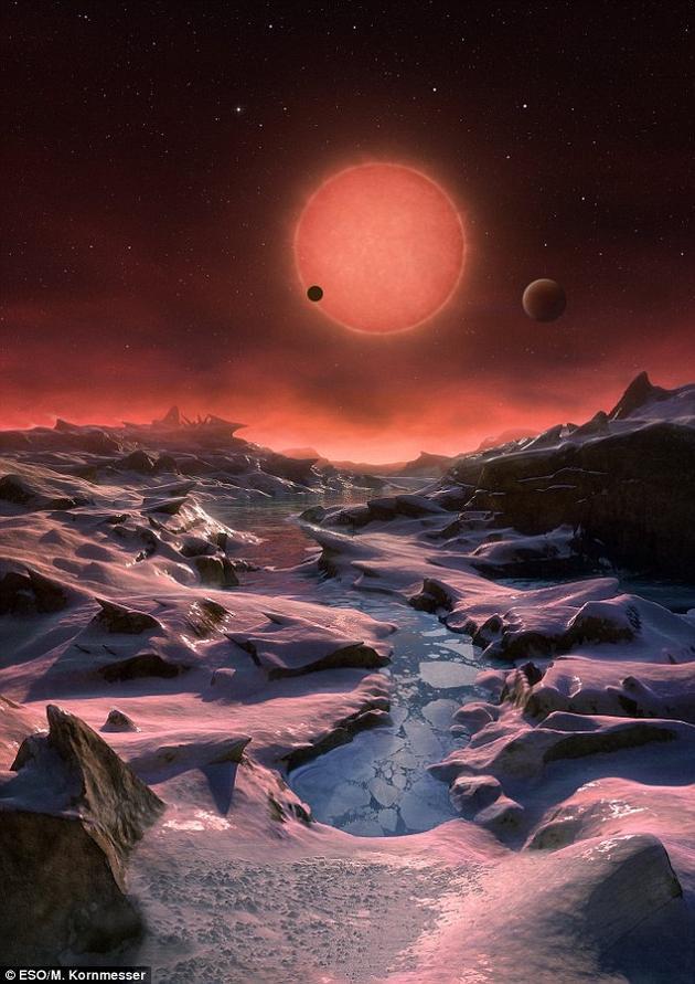 天文学家发现三颗宜居行星:和地球差不多大温度适中
