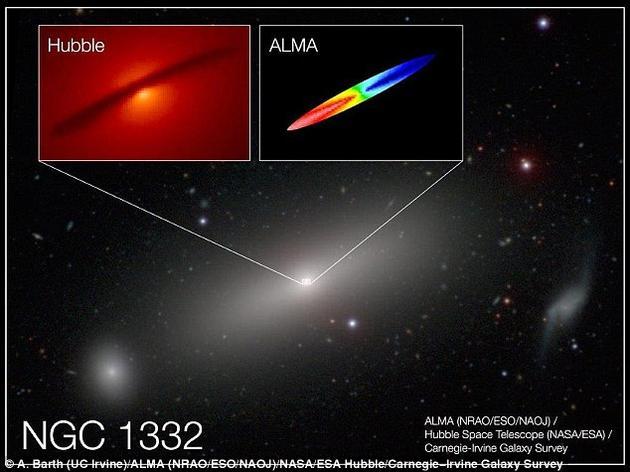 这张星系NGC 1332的合成图像展示的是围绕这一黑洞的气体物质盘运动情况。通过对这些气体物质运动的多普勒信号测定,发现这些气体物质的转动速度高达每小时177万公里