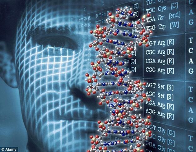 人工合成基因组概念遭到批评