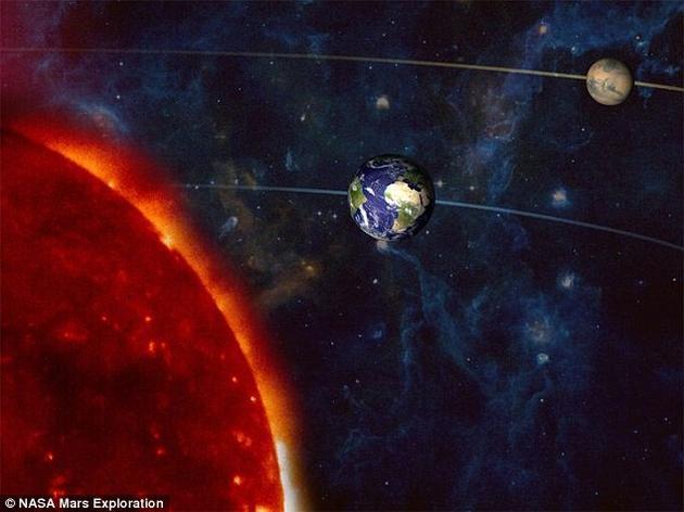 火星抵达11年来最近位置:距离地球7500万公里