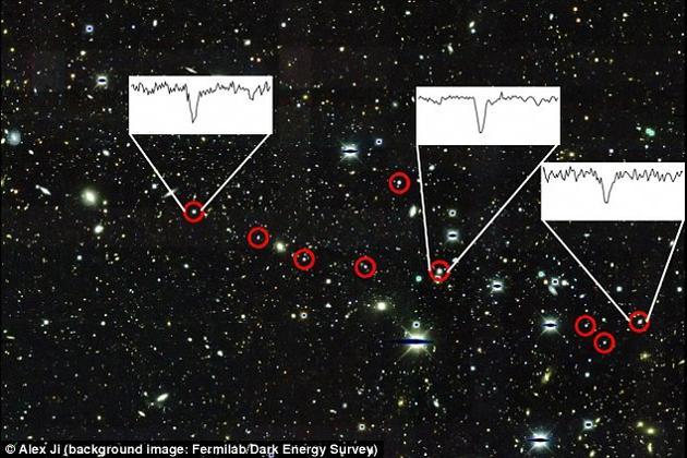 """针对距离地球大约10万光年的一个小型星系Reticulum II中的一些最明亮恒星的光谱分析结果显示这些恒星中含有大量所谓的""""r-过程元素""""。金、银、珀、铀和铅都属于所谓的""""r-过程元素"""",后者包括了所有原子量比铁更大的元素"""