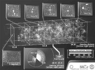 科学家2013年绘制的宇宙三维地图