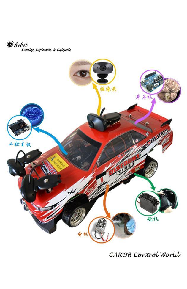 图2 中国科学院自动化所研制的缩微智能车
